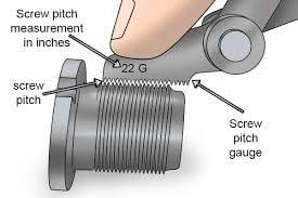 Measurement using screw pitch gauge